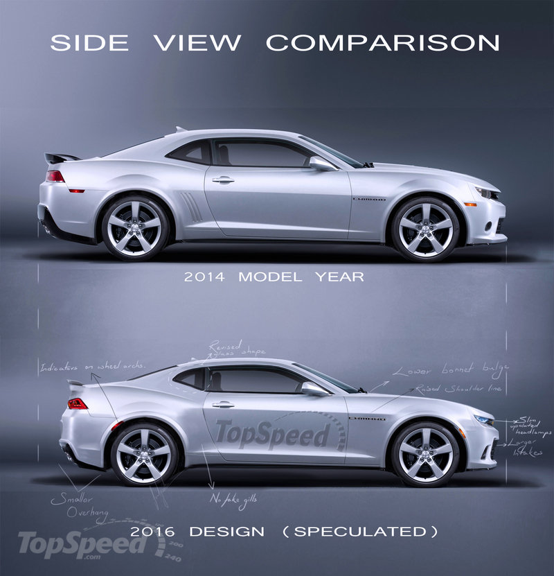 2016 Camaro Render By Topspeed Amcarguide American Muscle. Wiring. 2013 Camaro Engine Diagram At Eloancard.info