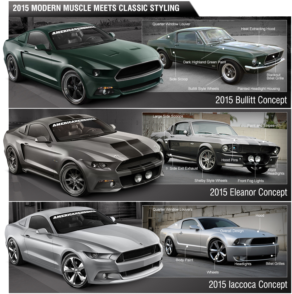2015 mustang concepts by american muscle american muscle car guide. Black Bedroom Furniture Sets. Home Design Ideas