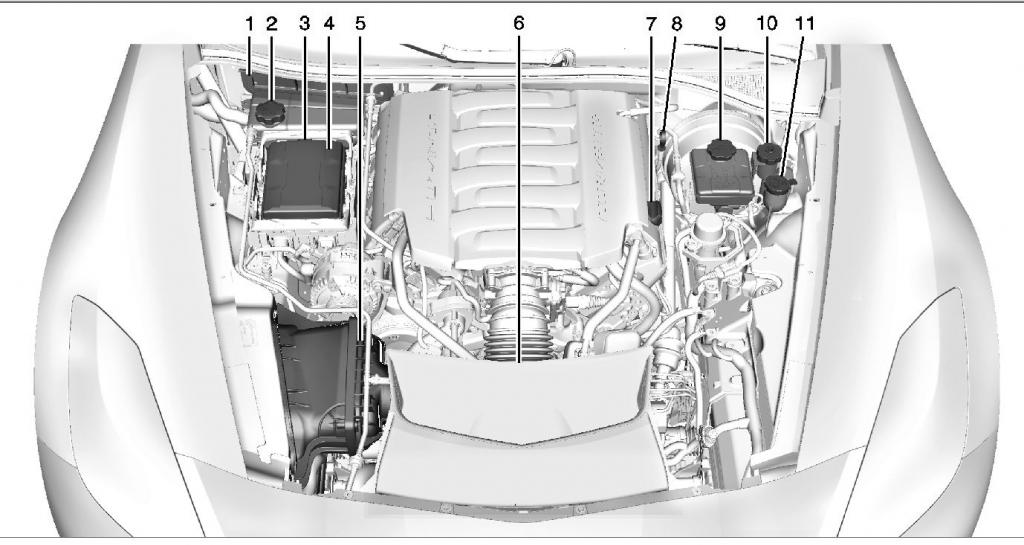 2015 Corvette Engine Diagram Wiring Datarh13154reisenfuermeisterde: 1989 Corvette Engine Diagram At Gmaili.net