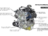 2015 Mustang engine lineup official details