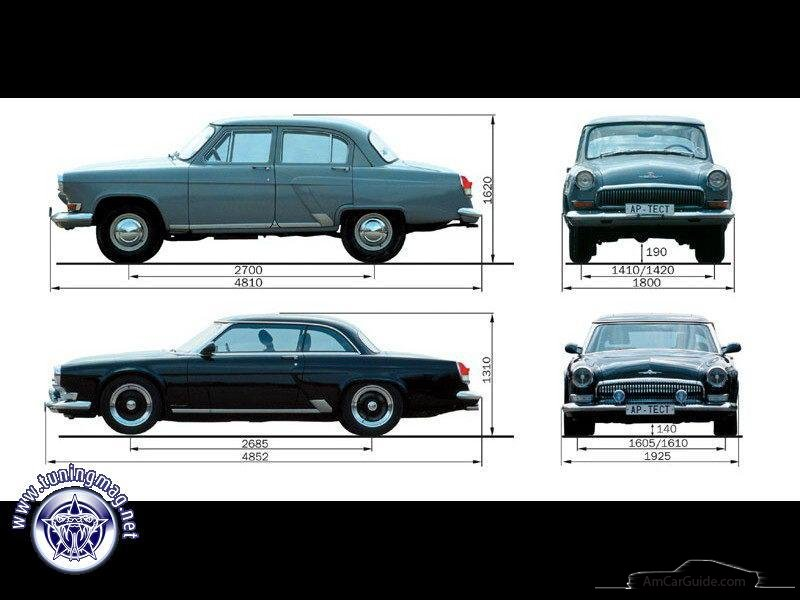 Volga In A Cool Way Amcarguide Com American Muscle